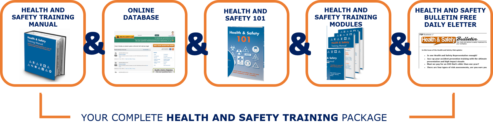 Health & Safety Training Manual service