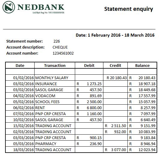 Nedbank Money Trader Fees